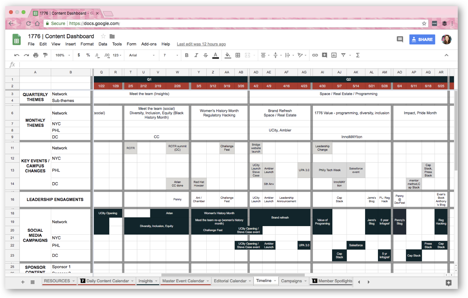 "Screenshot of a Google Sheet called ""Content Dashboard"" that depicts a Gantt chart-style layout highlighting key events over a timeline."